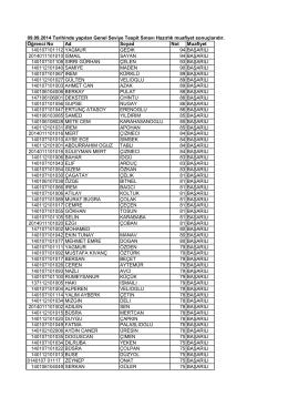 09.09.2014 Tarihinde yapılan Genel Seviye Tespit Sınavı Hazırlık