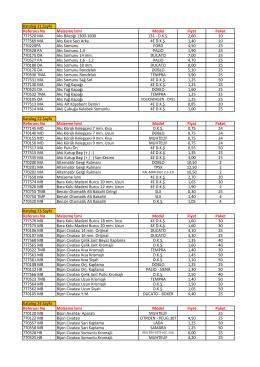 Katalog 21.Sayfa Referans No Malzeme İsmi Model