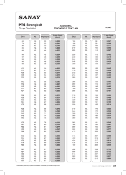 Fiyat Listesi - Sanay Kayış Rulman Sanayi