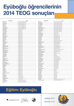 Eyüboğlu öğrencilerinin 2014 TEOG sonuçları ADI SOYADI OKUL