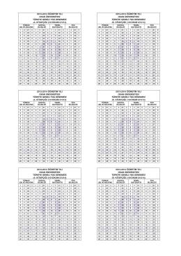 okan üniversitesi 2014 türkiye geneli ygs deneme sınavı cevap