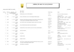 11. Meslek Grubu - Edirne Ticaret ve Sanayi Odası