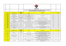 2014 yılı ortaöğretim öğrencileri araştırma projeleri yarışması bölge