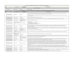 05.01.2014-07.03.2014 tarihleri arasında yurtdışı ilaç listesinde
