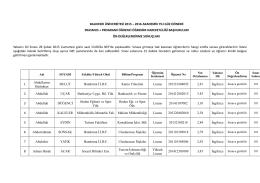 balıkesir üniversitesi 2015 – 2016 akademik yılı güz