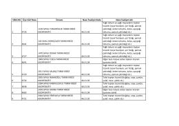 Üye Listesi - Adana Ticaret Borsası