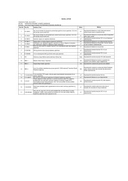 inşaat mahal listesi - Van Yikob