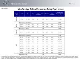 Vito Tavsiye Edilen Perakende Satış Fiyat Listesi - Mercedes-Benz
