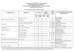 tc çanakkale onsekiz mart üniversitesi eğitim bilimleri enstitüsü 2014
