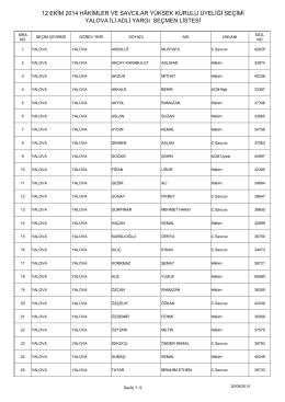 yalova ili adli yargı seçmen listesi 12 ekim 2014 hâkimler ve savcılar