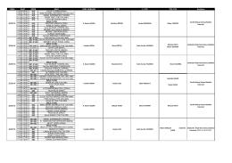 2014-1-03 ANKARA (SHGM)