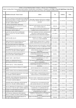 2014 Proje Yeterlik Listeleri 09.01.2015