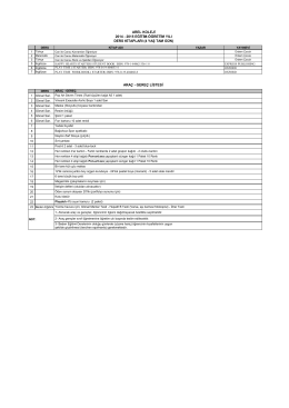 araç - gereç listesi