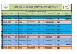 2014-2015 GELEN BAŞVURULAR değerlendirme.xlsx