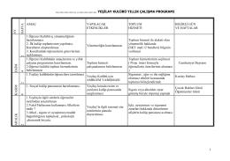 yeşilay kulübü yıllık çalışma programı 1 ay ha f ta amaç