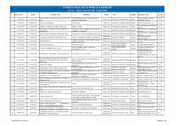 türkiye odalar ve borsalar birliği 2 0 1 5 yılı ana fuar takvimi