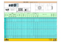 PANEL SİSTEM - Evaporatörler / Standart Coolers
