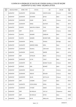 gaziantep ili adli yargı seçmen listesi 12 ekim 2014 hâkimler ve