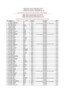 1. SINIFLAR Yazılı ve sözlü sınav 9 Şubat Pazartesi saat