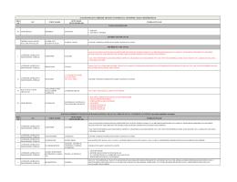 21.01.2014-05.03.2014 tarihleri arasında yurtdışı ilaç listesinde
