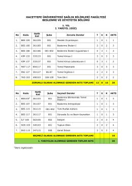 2014-2015 Ders Listesi ve Kodları