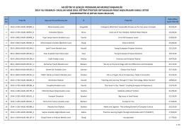 2014 Okullar Arası Okul Eğitimi Stratejik Ortaklıklar Projeleri Kabul