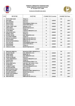 sporcu çıkış listeleri - Türkiye Cimnastik Federasyonu