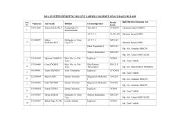 2014-15 eğitim öğretim yılı güz yarıyılı mazeret sınavı başvuruları