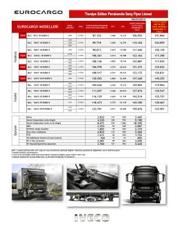 eurocargo fiyat listesi 1