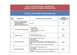 DSİ Merkez Teşkilatı - Devlet Su İşleri Genel Müdürlüğü