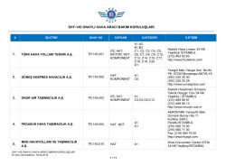 shy-145 onaylı hava aracı bakım kuruluşları