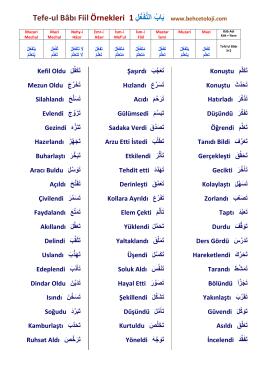 Tefe-ul Bâbı Fiil Örnekleri 1 لُّعَفَّتلا ُباَب www.behcetoloji.com