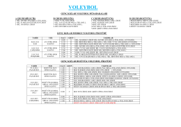 VOLEYBOL - Bilecik Gençlik ve Spor İl Müdürlüğü