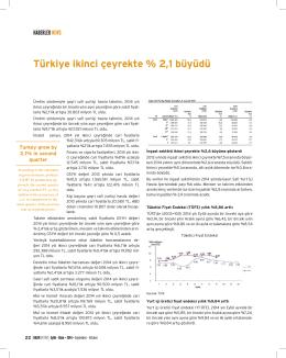 Haberler - Türkiye Hazır Beton Birliği