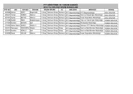 2014 Delege seçim sonuçları - PTT-Bys