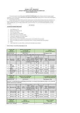 ABMYO Personel Ön Değerlendirme Sonuçları.