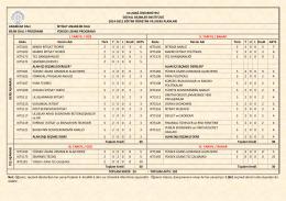2014-2015 Eğitim Öğretim Yılı Ders Planları