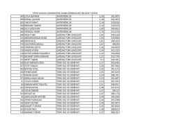 kafkas üniversitesi lisans öğrencileri ön kayıt listesi
