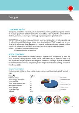 Teknopark - Bozok Üniversitesi Proje Koordinasyon Uygulama ve