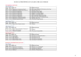 2013-2014 yaz öğretiminde kayıt sayılarına göre açılan dersler