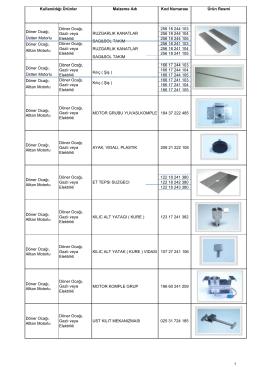 Yedek Parça ürün Listesi