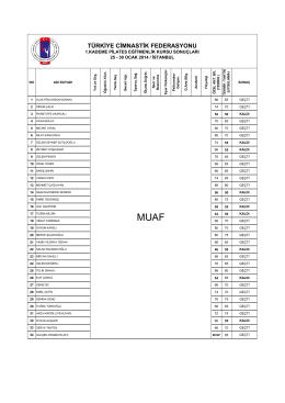 Sonuç - Türkiye Cimnastik Federasyonu