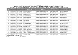 (EK-1) SOSYAL BİLİMLER ENSTİTÜSÜ 2013
