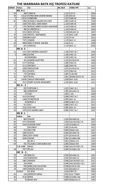 (2014 KI\336 TROFES\335 KATILIM-filo.xls)
