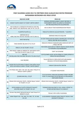Fırat Kalkınma Ajansı 2014 Mali Destek Programı Sonuçları