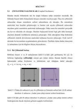 BÖLÜM-5 5.1 ÇİFTLENİMLİ SALINICILAR (Coupled Oscillators