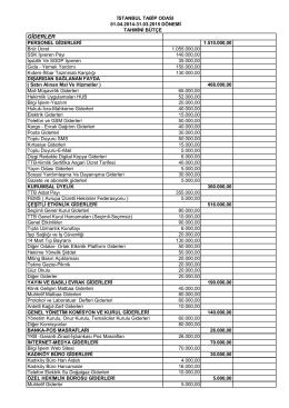 İstanbul Tabip Odası 2014-2015 Tahmini Bütçe Raporu