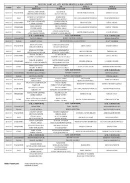 2015 yılı mart ayı acil klinik hekim çalışma listesi