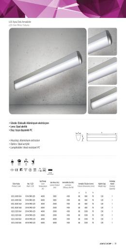 • Gövde: Eloksallı Alüminyum ekstrüzyon • Lens