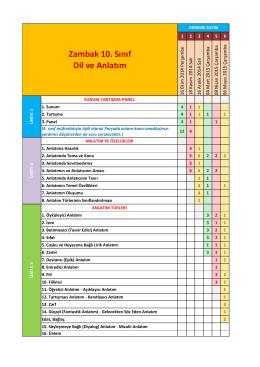 10. sınıf sınav içeriği